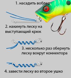 схема привязывания безузловой застежки