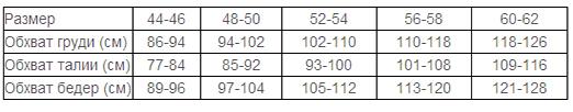 таблица размеров одежды Восток